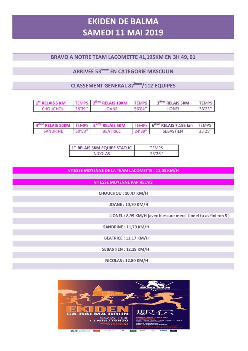 RESULTAT EKIDEN DE BALMA OFFICIEL-page-001