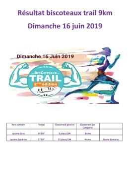 Résultat biscoteaux trail 9km-page-001