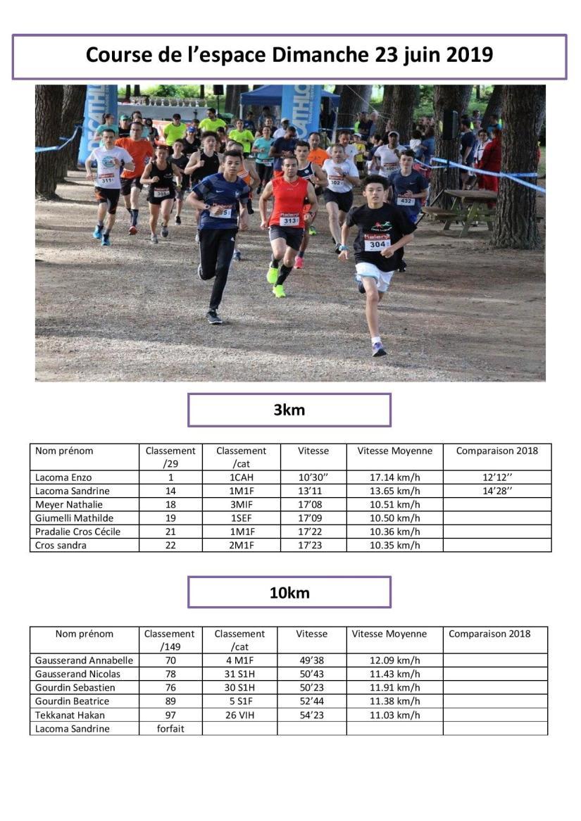 RESULTATS COURSE DE L ESPACE 2019-page-001